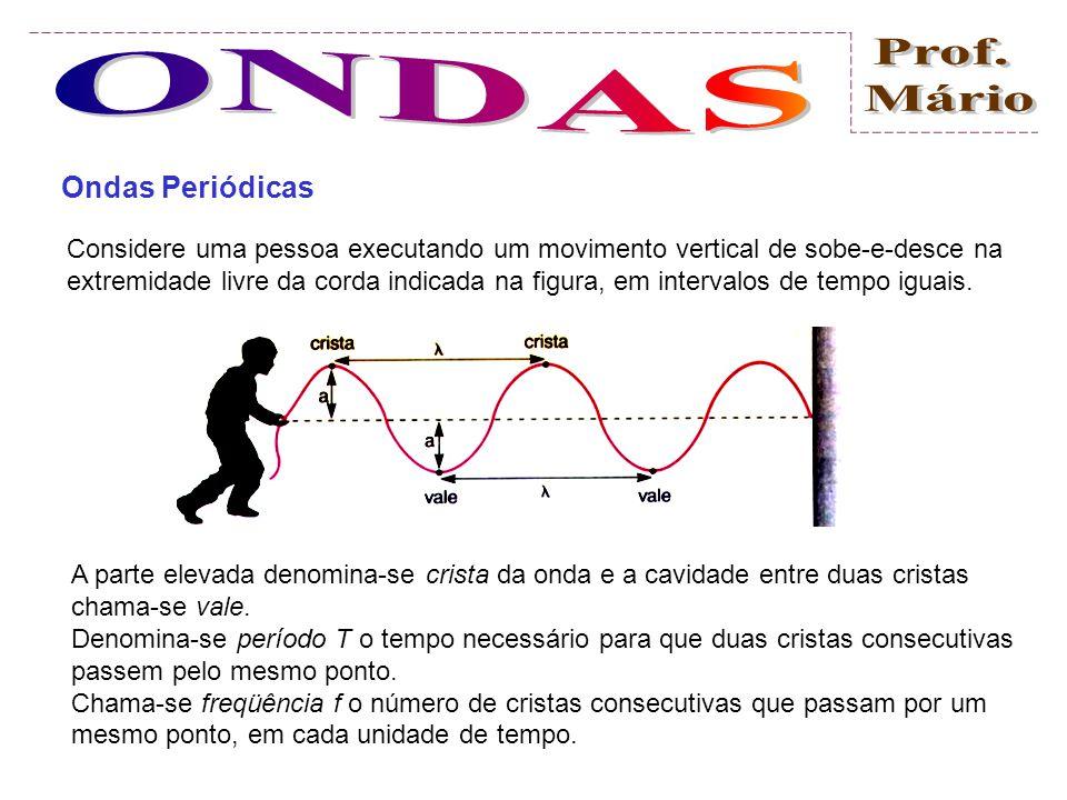 A velocidade de propagação da onda numa corda tracionada depende da densidade linear ( ) da corda e da intensidade da força de tração (F), e é dada po