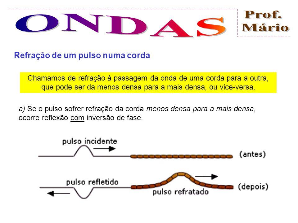 Reflexão de um pulso numa corda 2- Extremidade livre Se a extremidade é livre, o pulso sofre reflexão e volta ao mesmo semiplano, isto é, ocorre sem i