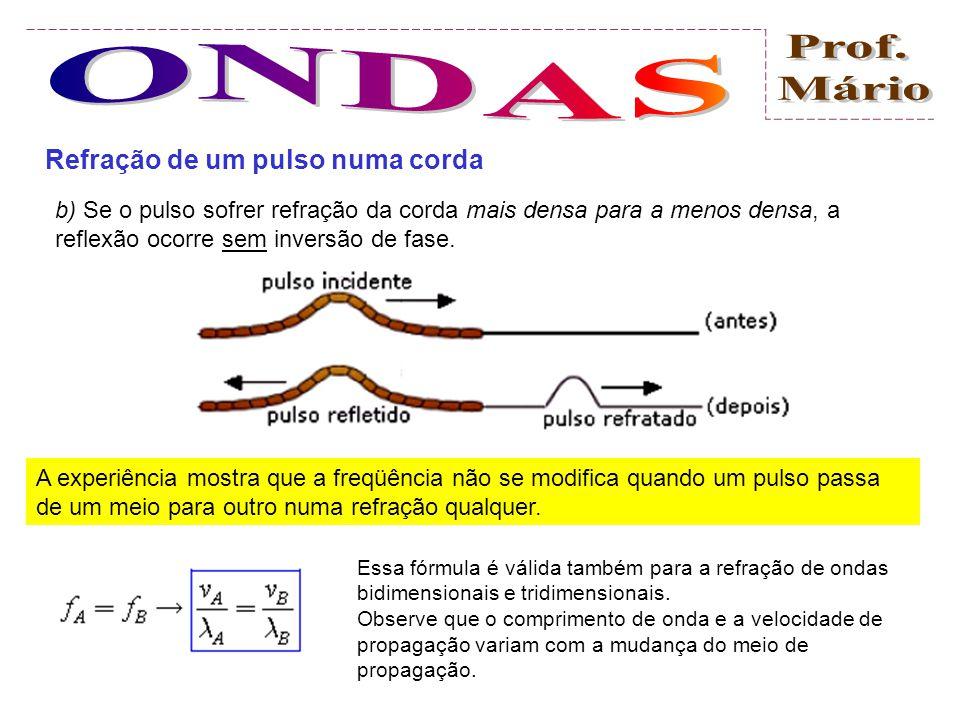 Refração de um pulso numa corda Chamamos de refração à passagem da onda de uma corda para a outra, que pode ser da menos densa para a mais densa, ou v