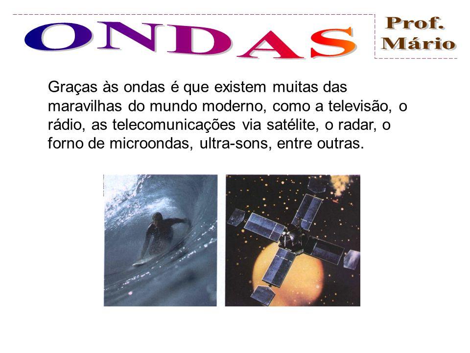 As principais formas de oscilação podem ser reduzidas a sistemas do tipo: O Pêndulo. Ondas. massa-mola.