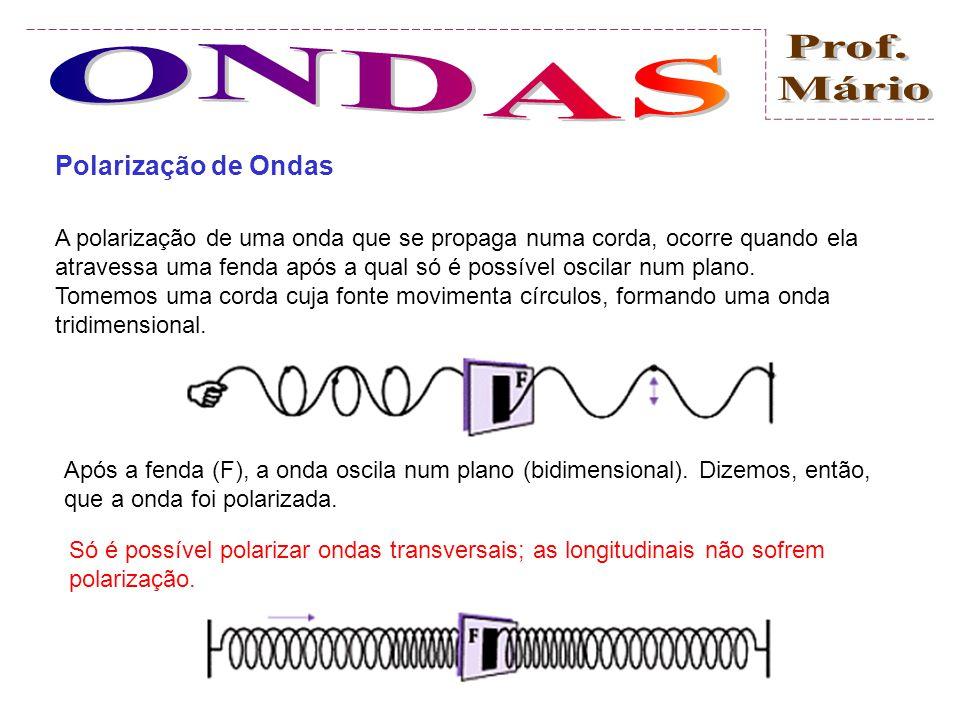 O som consegue contornar facilmente os obstáculos porque o seu comprimento de onda varia de alguns centímetros até alguns metros, que acaba se aproxim