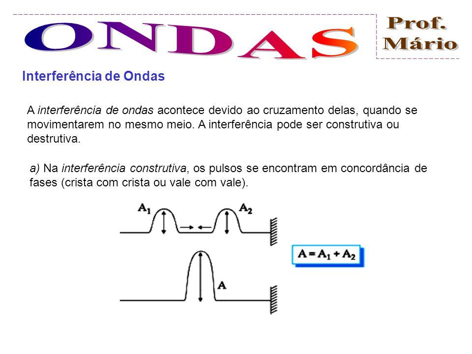Princípio da Superposição Quando duas ou mais ondas se propagam, simultaneamente, num mesmo meio, diz-se que há uma superposição de ondas. Como exempl