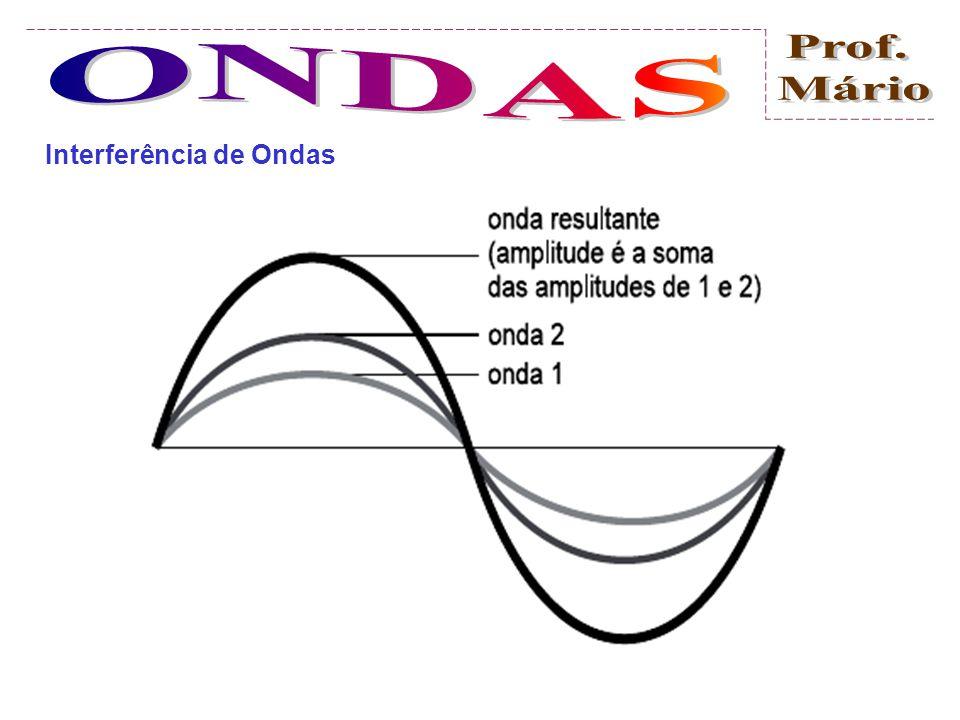 Interferência de Ondas A interferência de ondas acontece devido ao cruzamento delas, quando se movimentarem no mesmo meio. A interferência pode ser co
