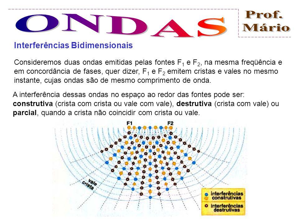 Interferências Bidimensionais Duas ondas emitidas pelas fontes F 1 e F 2, na mesma freqüência e em concordância de fases, quer dizer, F 1 e F 2 emitem