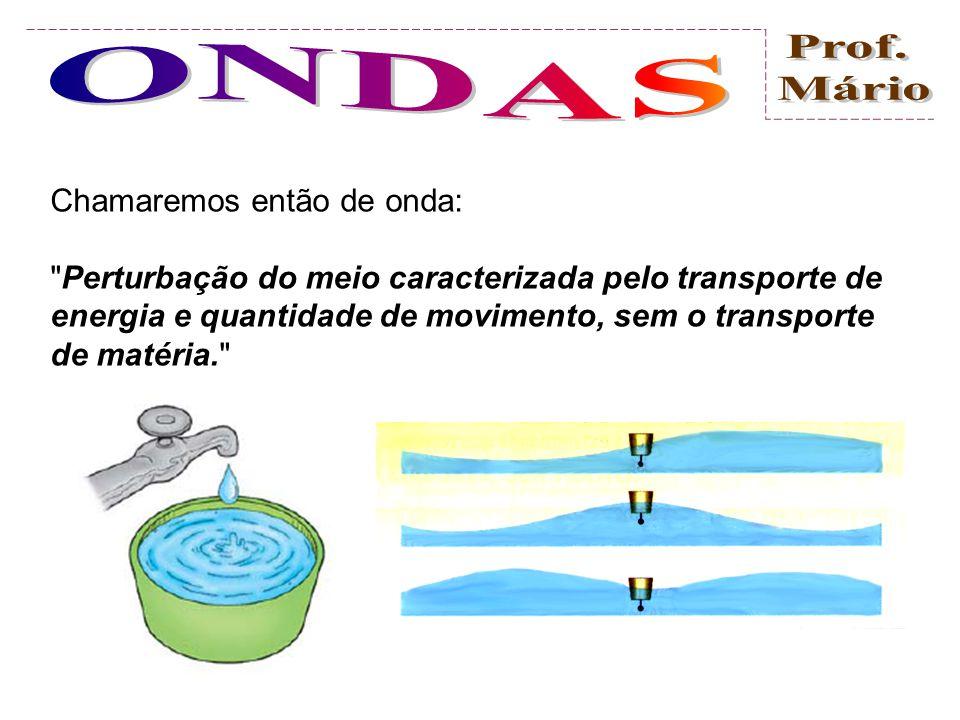 Chamaremos então de onda: Perturbação do meio caracterizada pelo transporte de energia e quantidade de movimento, sem o transporte de matéria.