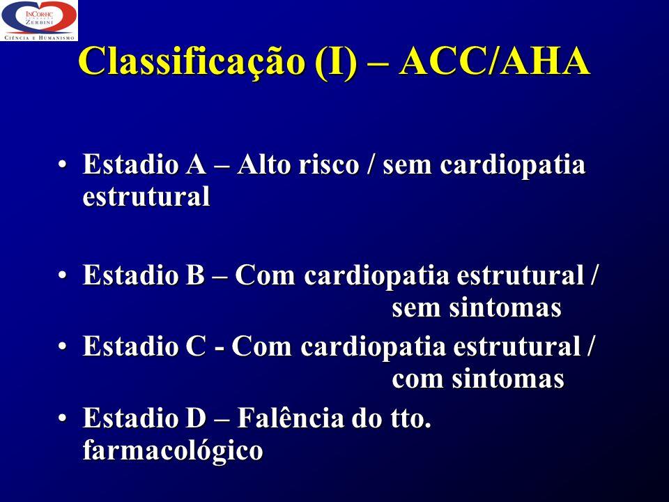 Classificação (I) – ACC/AHA Estadio A – Alto risco / sem cardiopatia estruturalEstadio A – Alto risco / sem cardiopatia estrutural Estadio B – Com car
