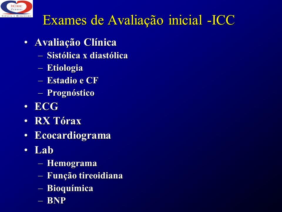Exames de Avaliação inicial -ICC Avaliação ClínicaAvaliação Clínica –Sistólica x diastólica –Etiologia –Estadio e CF –Prognóstico ECGECG RX TóraxRX Tó