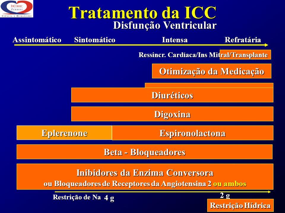 Tratamento da ICC Disfunção Ventricular Inibidores da Enzima Conversora ou Bloqueadores de Receptores da Angiotensina 2 ou ambos Assintomático Sintomá