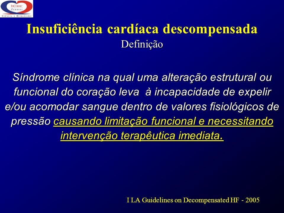 Síndrome clínica na qual uma alteração estrutural ou funcional do coração leva à incapacidade de expelir e/ou acomodar sangue dentro de valores fisiol