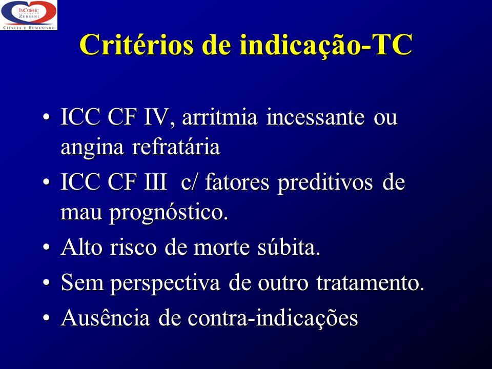 Critérios de indicação-TC ICC CF IV, arritmia incessante ou angina refratáriaICC CF IV, arritmia incessante ou angina refratária ICC CF III c/ fatores
