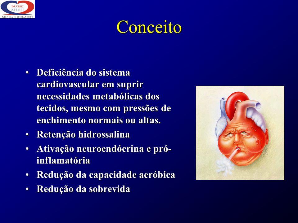 Conceito Deficiência do sistema cardiovascular em suprir necessidades metabólicas dos tecidos, mesmo com pressões de enchimento normais ou altas.Defic