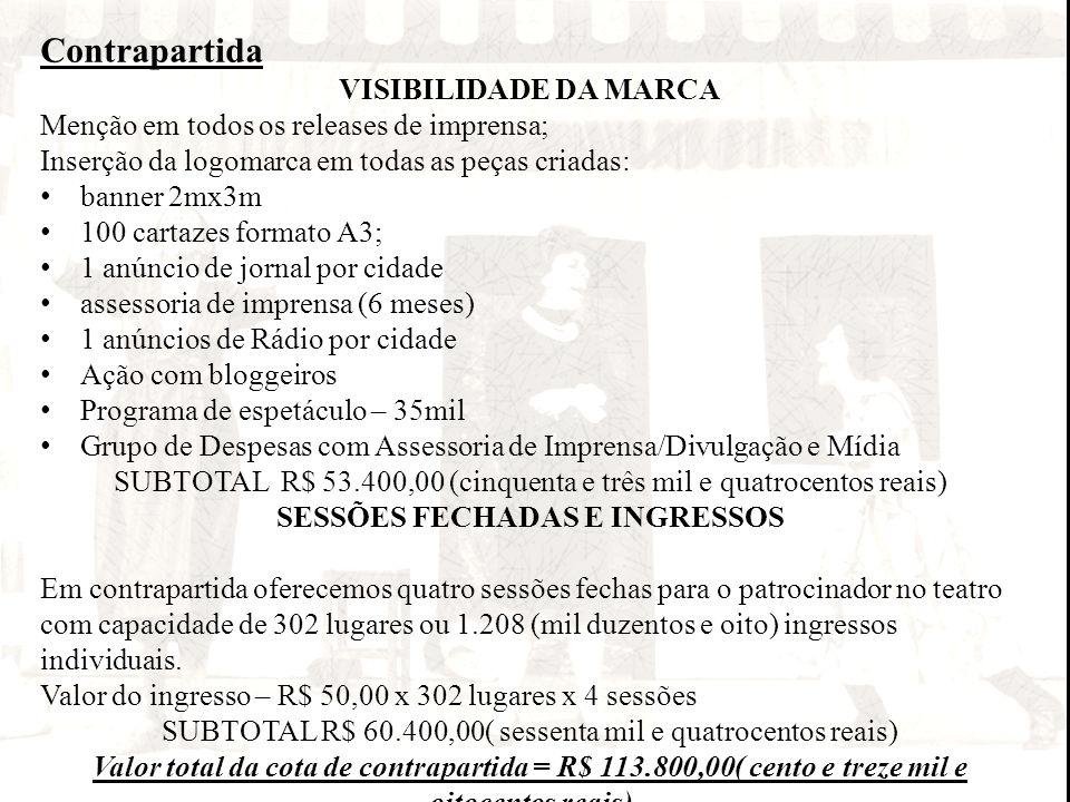 Contrapartida VISIBILIDADE DA MARCA Menção em todos os releases de imprensa; Inserção da logomarca em todas as peças criadas: banner 2mx3m 100 cartaze