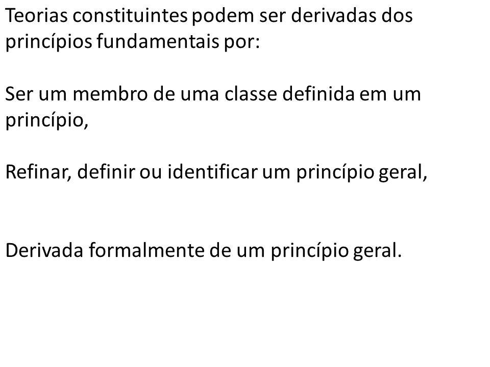 Teorias constituintes podem ser derivadas dos princípios fundamentais por: Ser um membro de uma classe definida em um princípio, Refinar, definir ou identificar um princípio geral, Derivada formalmente de um princípio geral.