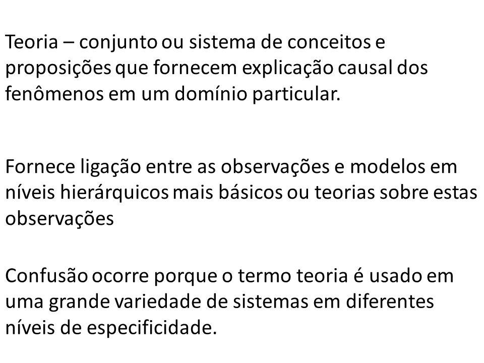Teoria – conjunto ou sistema de conceitos e proposições que fornecem explicação causal dos fenômenos em um domínio particular.