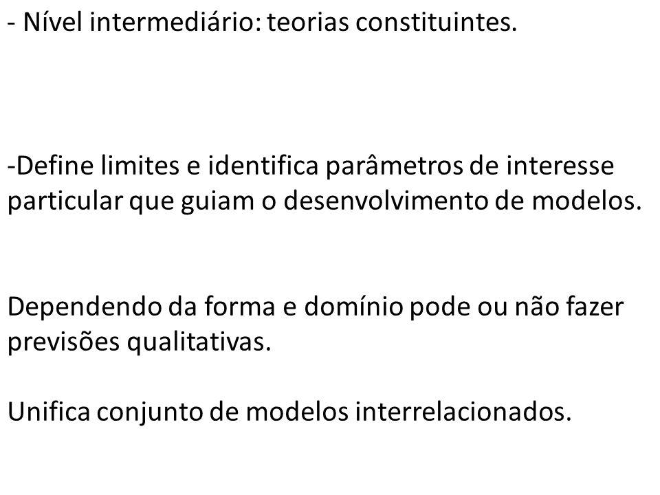 - Nível intermediário: teorias constituintes.