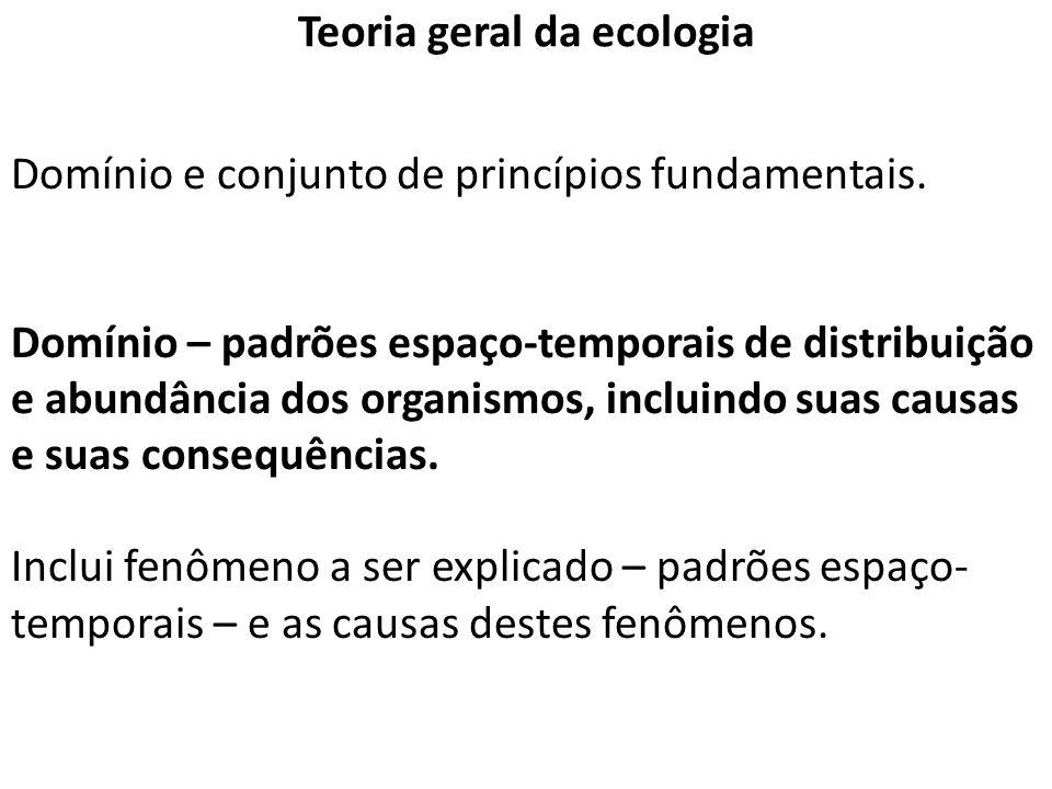 Teoria geral da ecologia Domínio e conjunto de princípios fundamentais.