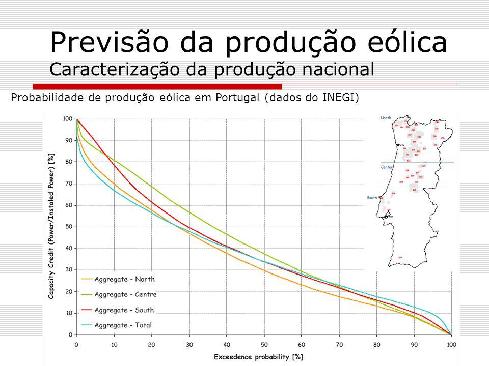Previsão da produção eólica Caracterização da produção nacional Probabilidade de produção eólica em Portugal (dados do INEGI)