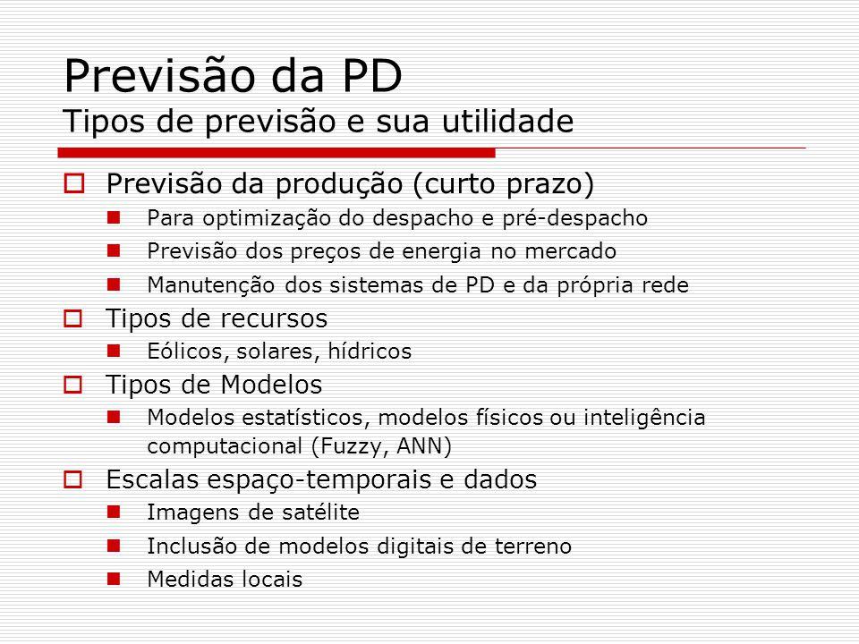 Previsão da PD Tipos de previsão e sua utilidade Previsão da produção (curto prazo) Para optimização do despacho e pré-despacho Previsão dos preços de