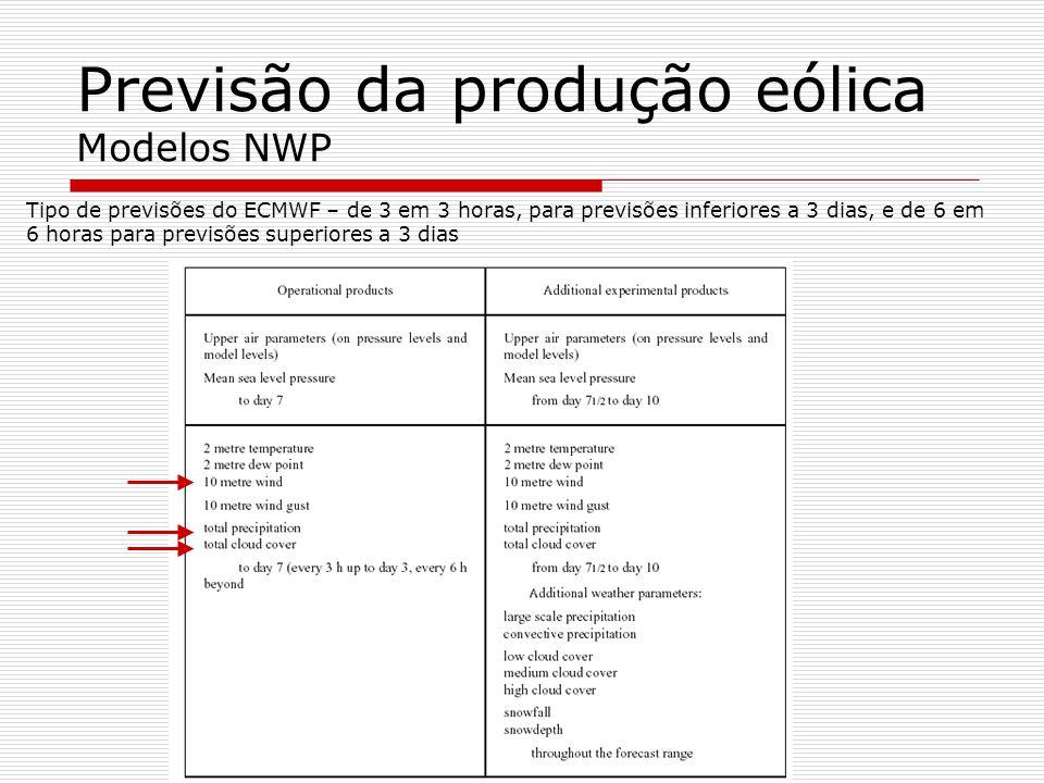 Previsão do INM – Instituto de meteorologia espanhol Previsão do modelo HIRLAM - dia 11/12/2003 (00UTC) para o dia 11/12/2003 (+06UTC)