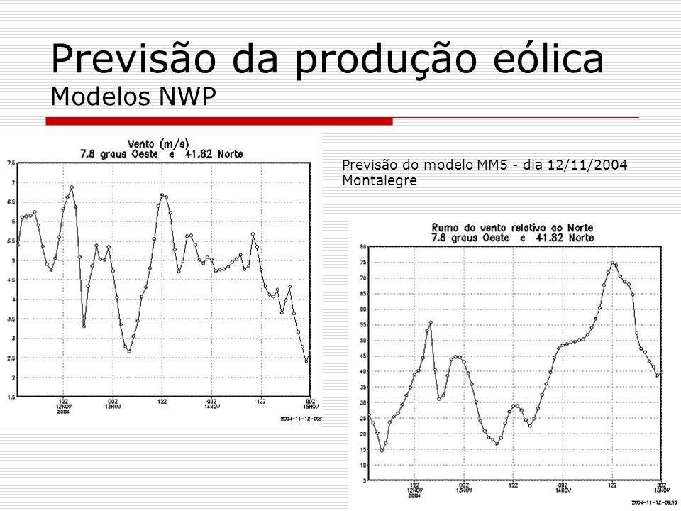 Previsão da produção eólica Modelos NWP Previsão do modelo MM5 - dia 12/11/2004 Montalegre