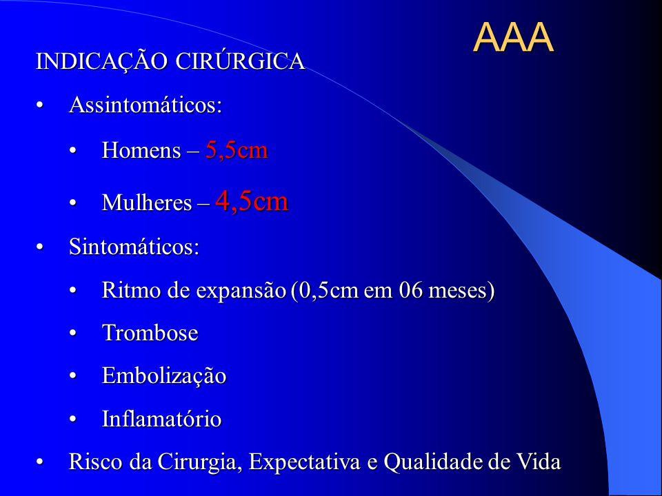 AAA INDICAÇÃO CIRÚRGICA Assintomáticos:Assintomáticos: Homens – 5,5cmHomens – 5,5cm Mulheres – 4,5cmMulheres – 4,5cm Sintomáticos:Sintomáticos: Ritmo de expansão (0,5cm em 06 meses)Ritmo de expansão (0,5cm em 06 meses) TromboseTrombose EmbolizaçãoEmbolização InflamatórioInflamatório Risco da Cirurgia, Expectativa e Qualidade de VidaRisco da Cirurgia, Expectativa e Qualidade de Vida