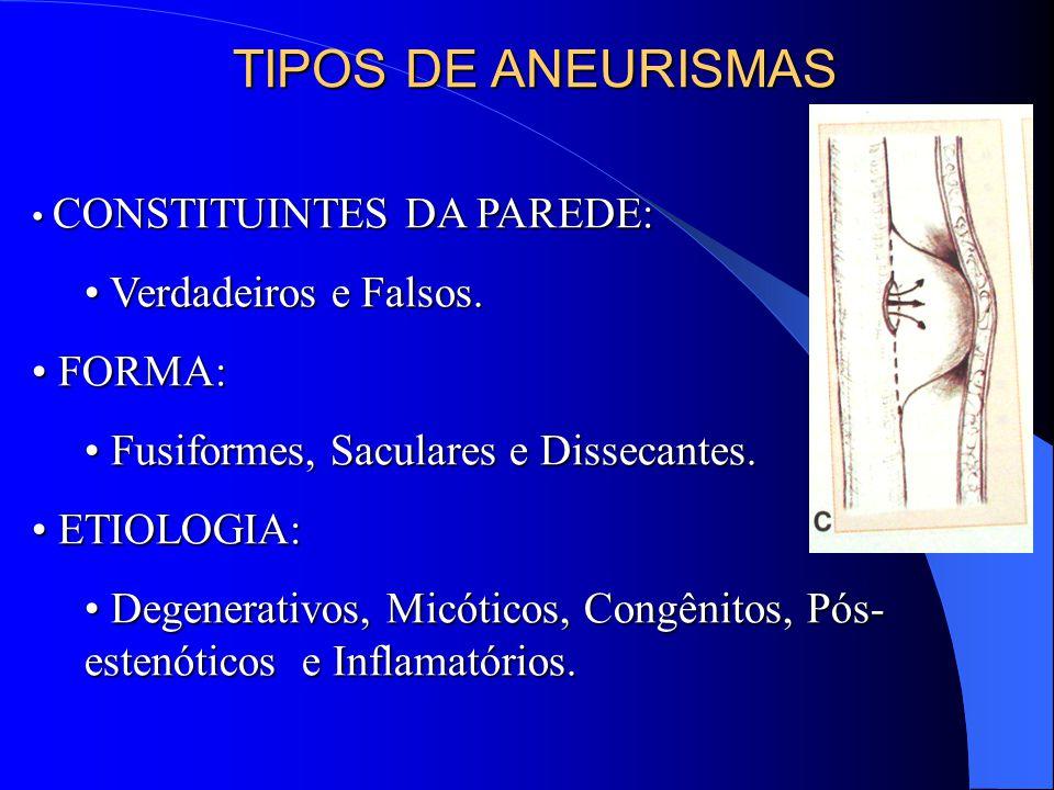 TIPOS DE ANEURISMAS CONSTITUINTES DA PAREDE: CONSTITUINTES DA PAREDE: Verdadeiros e Falsos.