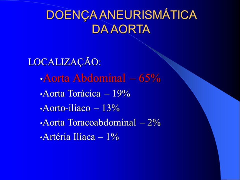 DOENÇA ANEURISMÁTICA DA AORTA LOCALIZAÇÃO: Aorta Abdominal – 65% Aorta Abdominal – 65% Aorta Torácica – 19% Aorta Torácica – 19% Aorto-ilíaco – 13% Aorto-ilíaco – 13% Aorta Toracoabdominal – 2% Aorta Toracoabdominal – 2% Artéria Ilíaca – 1% Artéria Ilíaca – 1%