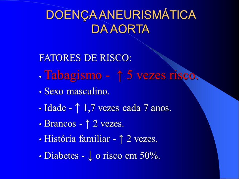 DOENÇA ANEURISMÁTICA DA AORTA FATORES DE RISCO: Tabagismo - 5 vezes risco.