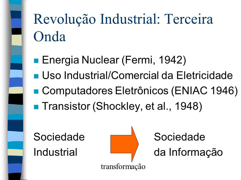 Revolução Industrial: Terceira Onda n Energia Nuclear (Fermi, 1942) n Uso Industrial/Comercial da Eletricidade n Computadores Eletrônicos (ENIAC 1946)