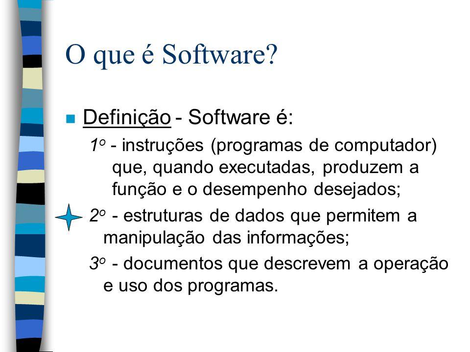 O que é Software? n Definição - Software é: 1 o - instruções (programas de computador) que, quando executadas, produzem a função e o desempenho deseja