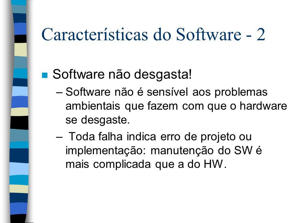 Características do Software - 2 n Software não desgasta! –Software não é sensível aos problemas ambientais que fazem com que o hardware se desgaste. –