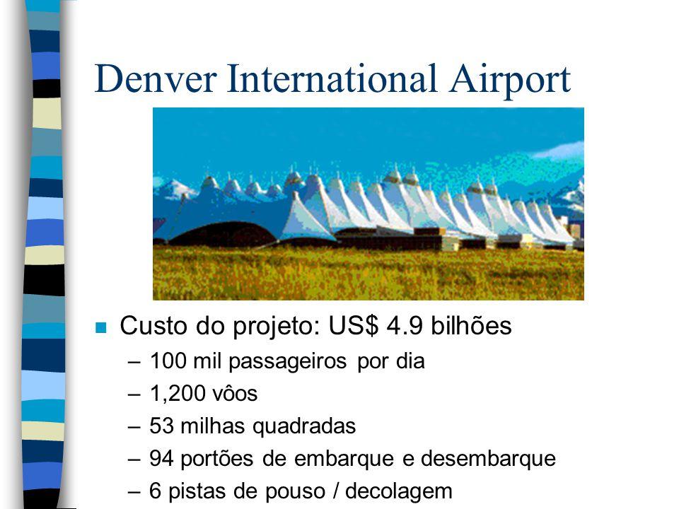 Denver International Airport n Custo do projeto: US$ 4.9 bilhões –100 mil passageiros por dia –1,200 vôos –53 milhas quadradas –94 portões de embarque