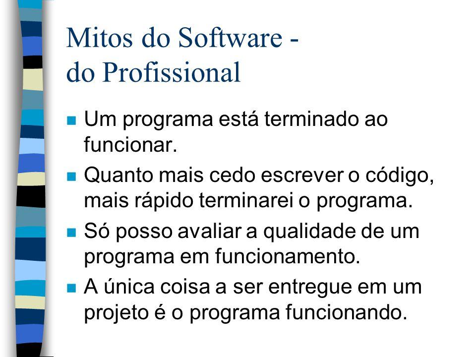 Mitos do Software - do Profissional n Um programa está terminado ao funcionar. n Quanto mais cedo escrever o código, mais rápido terminarei o programa