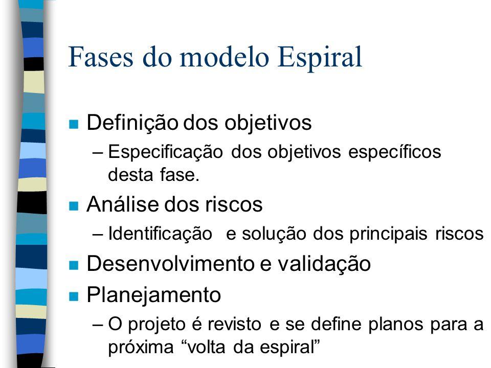 Fases do modelo Espiral n Definição dos objetivos –Especificação dos objetivos específicos desta fase. n Análise dos riscos –Identificação e solução d