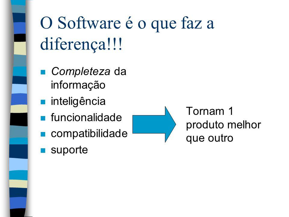 O Software é o que faz a diferença!!! n Completeza da informação n inteligência n funcionalidade n compatibilidade n suporte Tornam 1 produto melhor q