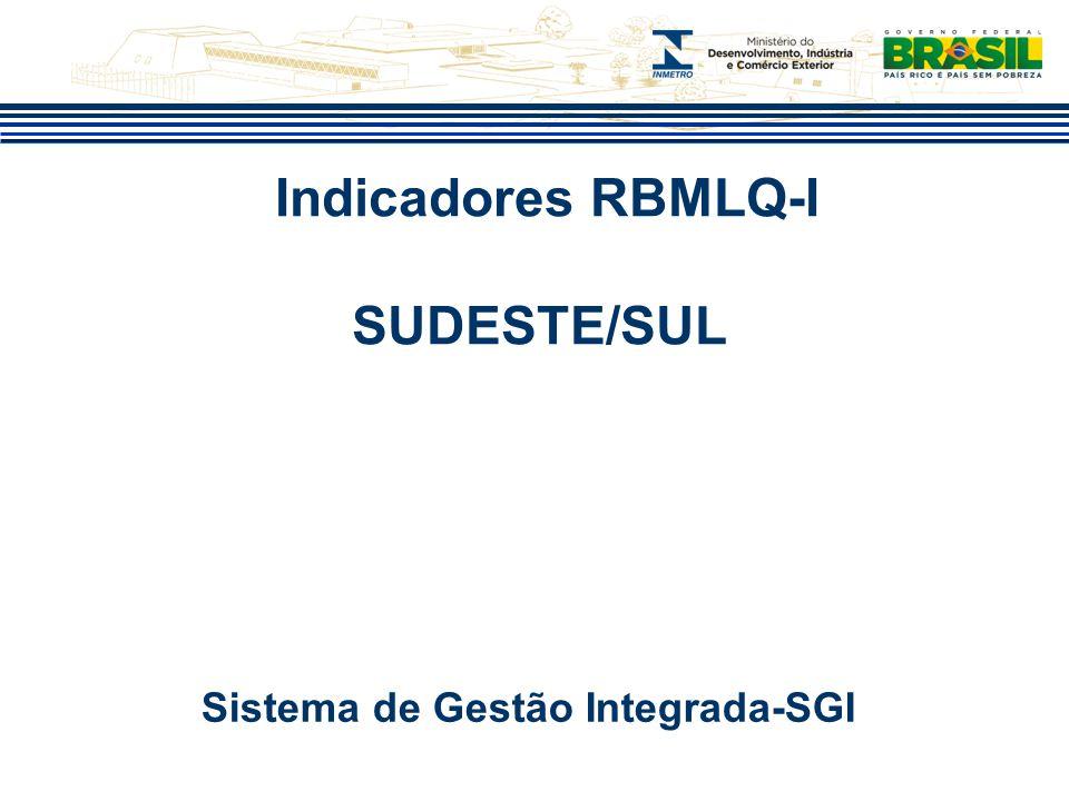 Indicadores RBMLQ-I SUDESTE/SUL Sistema de Gestão Integrada-SGI