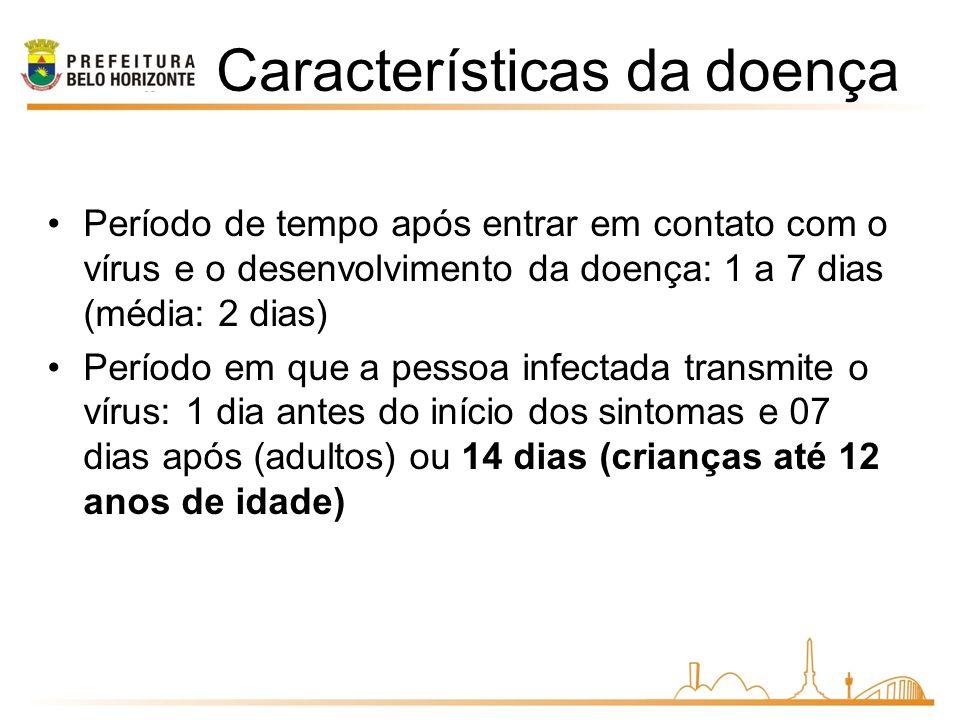 Características da doença Período de tempo após entrar em contato com o vírus e o desenvolvimento da doença: 1 a 7 dias (média: 2 dias) Período em que