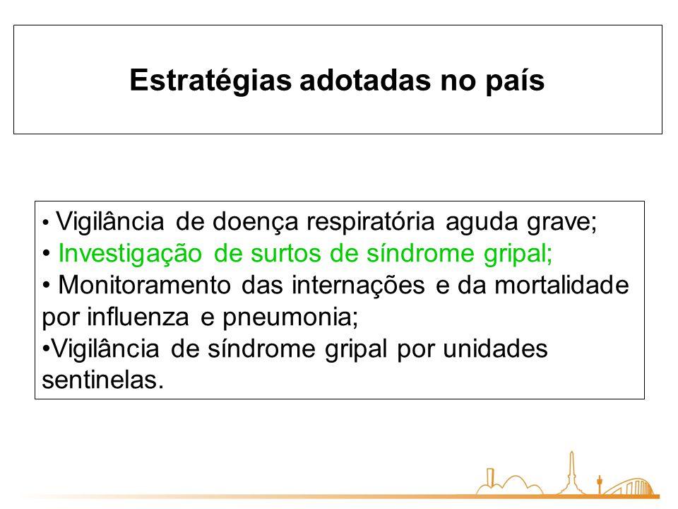 Estratégias adotadas no país Vigilância de doença respiratória aguda grave; Investigação de surtos de síndrome gripal; Monitoramento das internações e da mortalidade por influenza e pneumonia; Vigilância de síndrome gripal por unidades sentinelas.