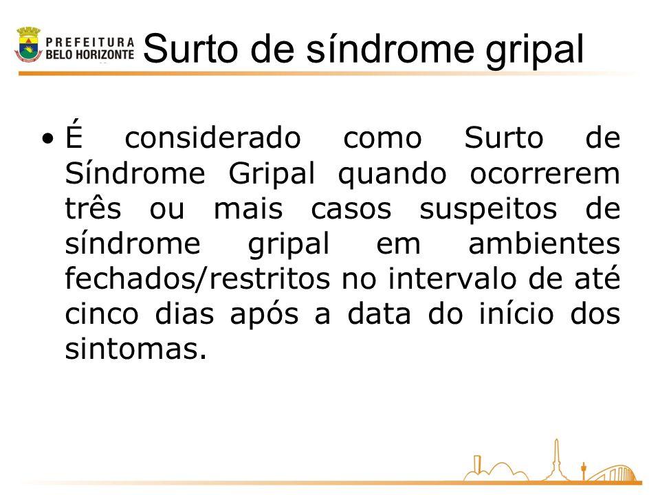 Surto de síndrome gripal É considerado como Surto de Síndrome Gripal quando ocorrerem três ou mais casos suspeitos de síndrome gripal em ambientes fechados/restritos no intervalo de até cinco dias após a data do início dos sintomas.
