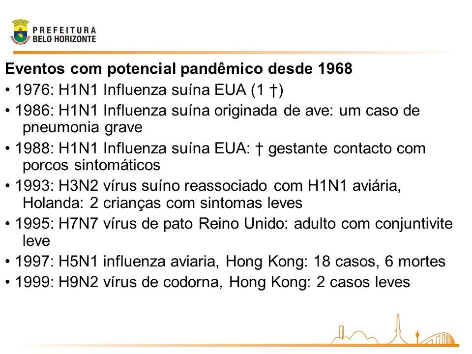 Eventos com potencial pandêmico desde 1968 1976: H1N1 Influenza suína EUA (1 ) 1986: H1N1 Influenza suína originada de ave: um caso de pneumonia grave 1988: H1N1 Influenza suína EUA: gestante contacto com porcos sintomáticos 1993: H3N2 vírus suíno reassociado com H1N1 aviária, Holanda: 2 crianças com sintomas leves 1995: H7N7 vírus de pato Reino Unido: adulto com conjuntivite leve 1997: H5N1 influenza aviaria, Hong Kong: 18 casos, 6 mortes 1999: H9N2 vírus de codorna, Hong Kong: 2 casos leves