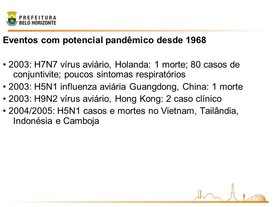 Eventos com potencial pandêmico desde 1968 2003: H7N7 vírus aviário, Holanda: 1 morte; 80 casos de conjuntivite; poucos sintomas respiratórios 2003: H5N1 influenza aviária Guangdong, China: 1 morte 2003: H9N2 vírus aviário, Hong Kong: 2 caso clínico 2004/2005: H5N1 casos e mortes no Vietnam, Tailândia, Indonésia e Camboja