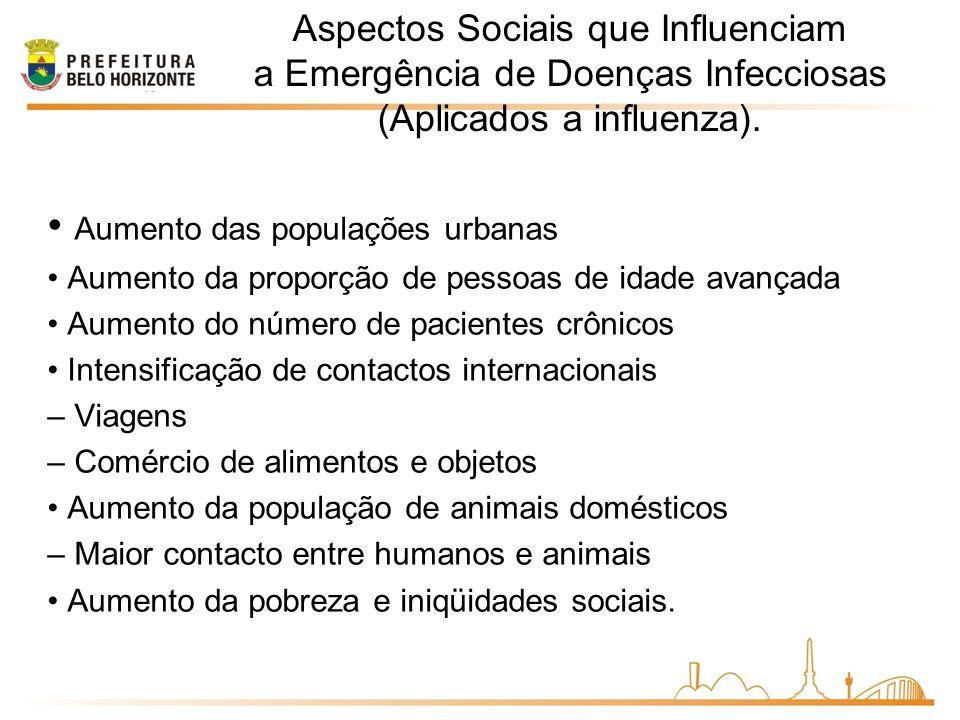 Aspectos Sociais que Influenciam a Emergência de Doenças Infecciosas (Aplicados a influenza). Aumento das populações urbanas Aumento da proporção de p