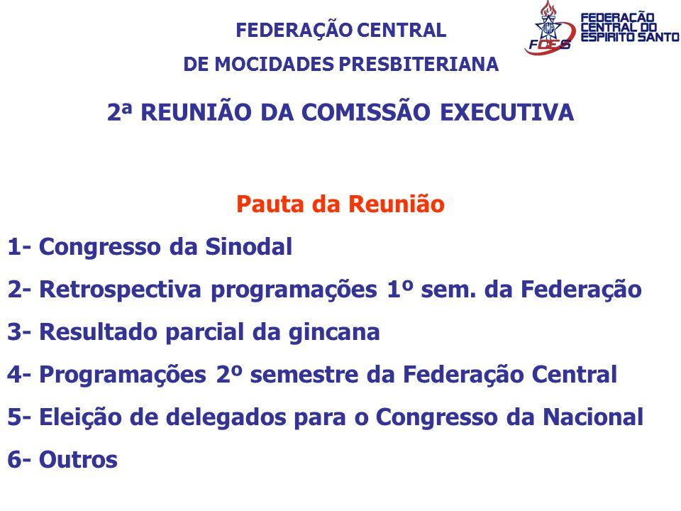 FEDERAÇÃO CENTRAL DE MOCIDADES PRESBITERIANA 2ª REUNIÃO DA COMISSÃO EXECUTIVA Pauta da Reunião 1- Congresso da Sinodal 2- Retrospectiva programações 1
