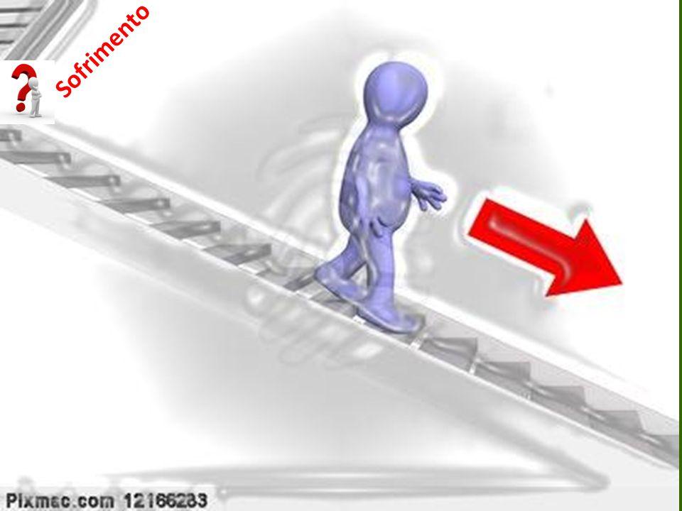 Dificuldade: o sofrimento Mecanismos inconscientes propelem o indivíduo a fugir do sofrimento que se lhe afigura como processo de perturbação e desequ