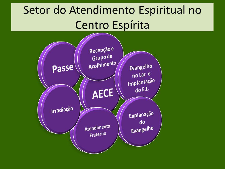 Conflitos existenciais e o Atendimento Espiritual no Centro Espírita Federação Espírita do Paraná Atendimento Espiritual no Centro Espírita - AECE