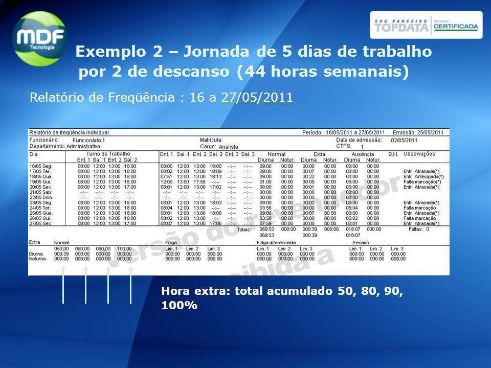 Hora extra: total acumulado 50, 80, 90, 100% Relatório de Freqüência : 16 a 27/05/2011 Exemplo 2 – Jornada de 5 dias de trabalho por 2 de descanso (44