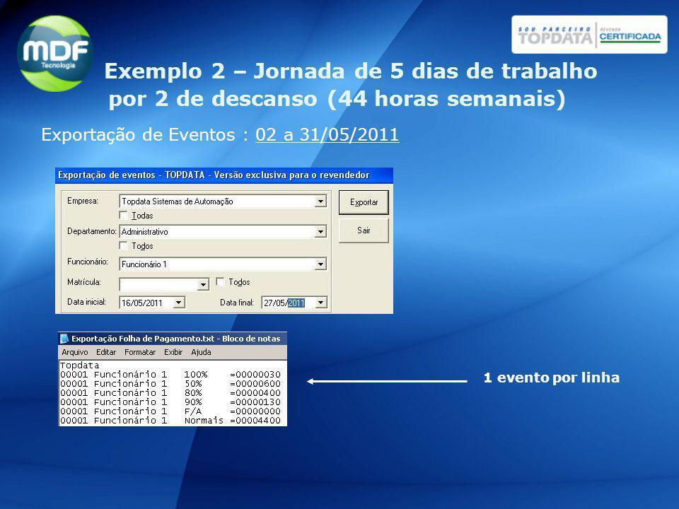 1 evento por linha Exportação de Eventos : 02 a 31/05/2011 Exemplo 2 – Jornada de 5 dias de trabalho por 2 de descanso (44 horas semanais)