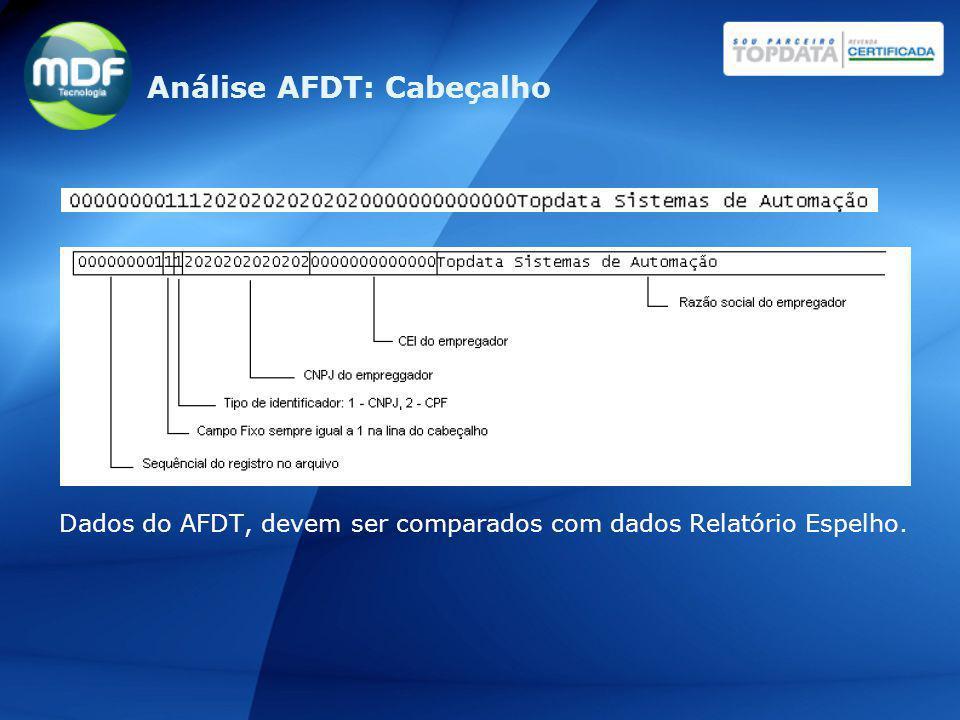 Dados do AFDT, devem ser comparados com dados Relatório Espelho. Análise AFDT: Cabeçalho
