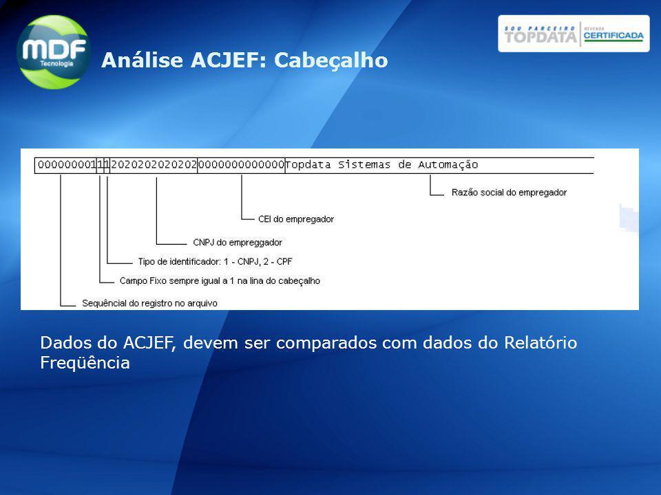 Análise ACJEF: Cabeçalho Dados do ACJEF, devem ser comparados com dados do Relatório Freqüência