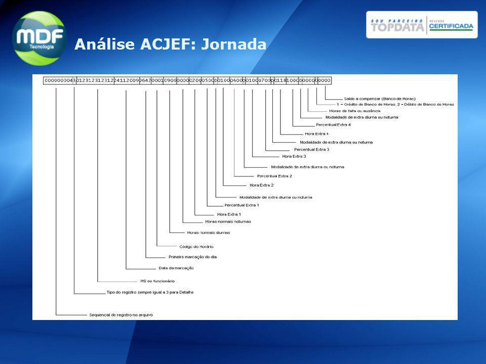 Análise ACJEF: Jornada